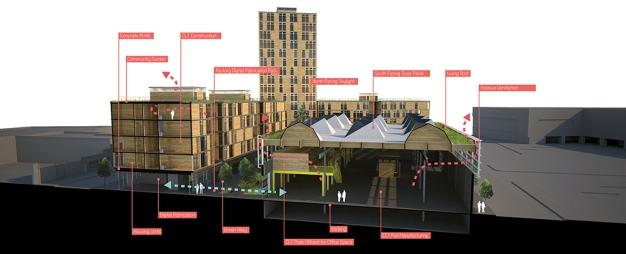 Grow Your Own City. https://urbabillard.wordpress.com/2013/08/22/revitaliser-brooklyn-avec-le-bois/