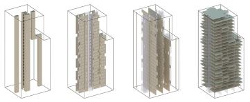 Cultivating Timber. https://urbabillard.wordpress.com/2013/08/22/revitaliser-brooklyn-avec-le-bois/